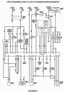 7 Toyota Corolla Wiring  U2013 Simple Guide About Wiring