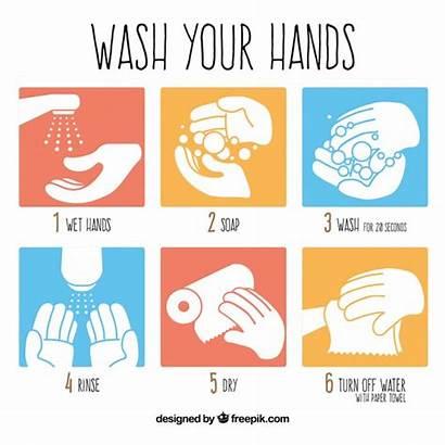 Hands Wash Steps Premium Manos Pasos Lavarse