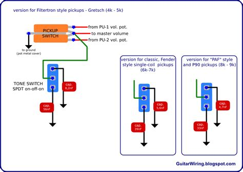The Guitar Wiring Blog Diagrams Tips Tone Switch