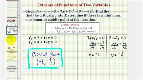 points saddle critical extrema function classify variables ex