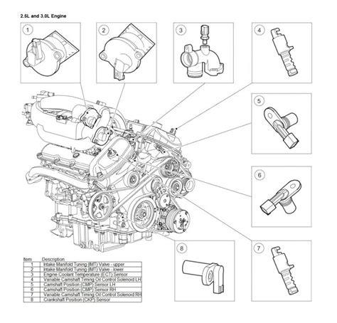 jaguar x type engine diagram automotive parts diagram images