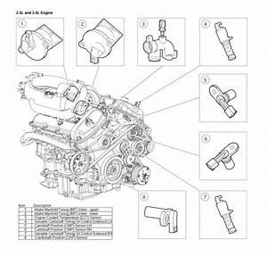 2003 Jaguar X Type Engine Diagram 1220 Gesficonline Es