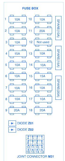 Hyundai Fuse Box Block Circuit Breaker Diagram