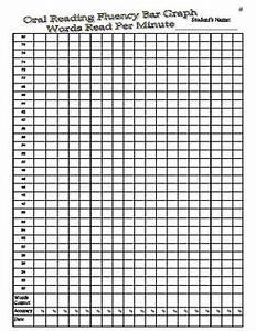 Reading Fluency Chart Fluency Graphing Charts By The Teacher Spot Teachers Pay