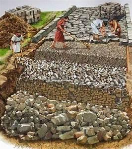 Melange Sable Gravier : photo voici comment taient construites les routes dans ~ Premium-room.com Idées de Décoration