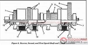 Dana Transmission All Model Full Set Manual