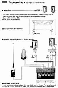 Moteur Electrique Pour Portail Coulissant Somfy : notice moteur portail somfy les derni res ~ Edinachiropracticcenter.com Idées de Décoration