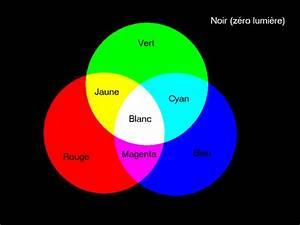 Association De Couleur : comment assortir les couleurs et quelles couleurs porter ~ Dallasstarsshop.com Idées de Décoration