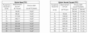 Heure Pleine Heure Creuse : prix des raccordements aux r seaux eau enedis ex erdf ~ Melissatoandfro.com Idées de Décoration