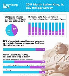 More Businesses View MLK Day As A Paid Day Off - South ...