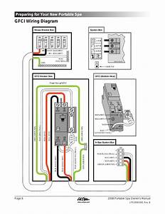Gfci Wiring Diagram  Preparing For Your New Portable Spa