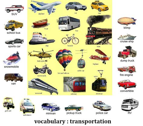 Transport And Travelling Vocabulary.