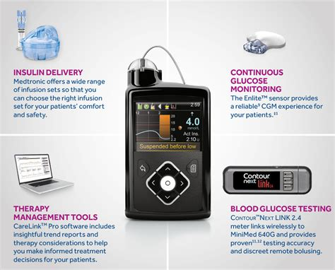 insulin pump therapy medtronic hcp portal
