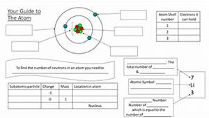 Atomic Structure Worksheet By Kmicklewright Teaching
