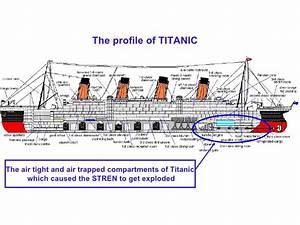 Diagram  Pirate Ship Labelled Diagram Full Version Hd