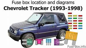 Fuse Box Location And Diagrams  Chevrolet Tracker  1993