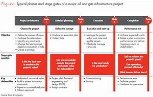 Large Project Management In Oil And Gas 29
