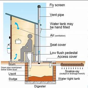 Awesome Septic Tank Design For Home Pictures