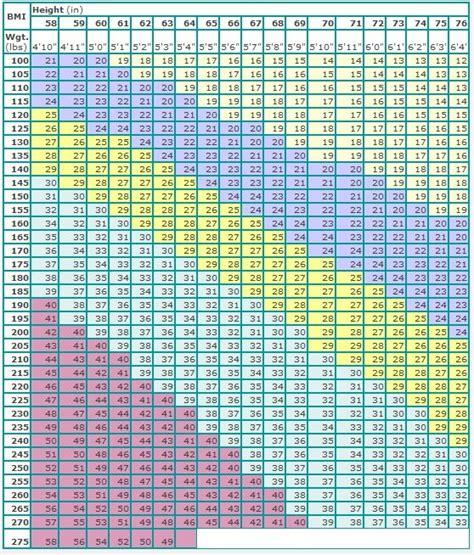 printable glycemic index chart image search askcom