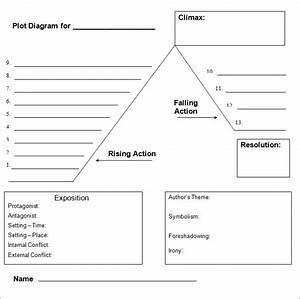 Plot Diagram Graphic Organizer Pdf
