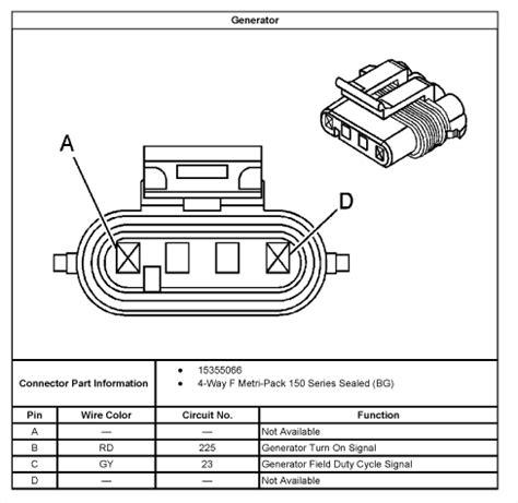 01 Gm 3 Wire Alternator Wiring Diagram by Alternator Wiring Harness Diagram Chevrolet Colorado