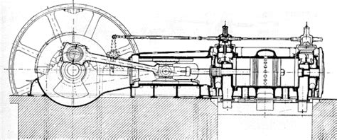 Kleurplaat Binnenvaartschip by Zien En Weten Gelijkstroom Stoommachine Wat Is Dat