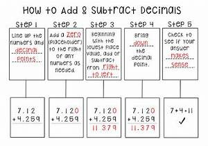 Adding Subtracting Decimals Flow Chart Note Page By