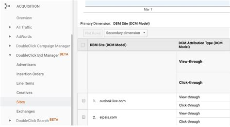 bid manager integrating doubleclick bid manager with