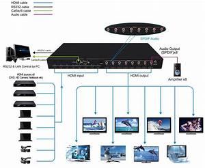 Houselogix  Foxun 4k 8x8 Hdmi 2 2 Matrix Control4 Driver