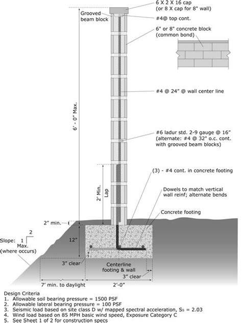 Cmu Housing Floor Plans by Cmu Wall Reinforcement Search Retaining Wall