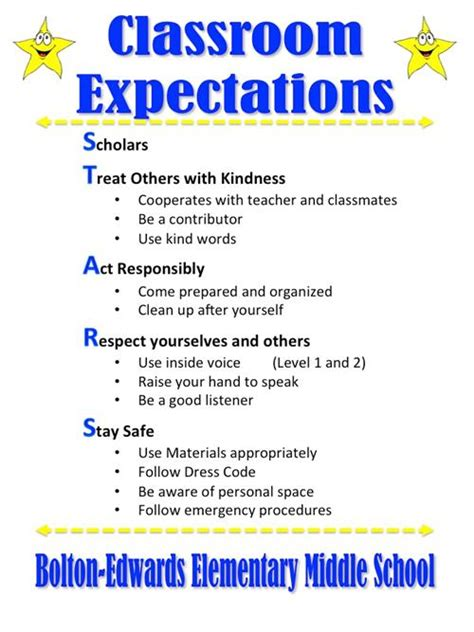 school expectations overview