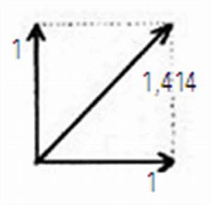 Schall Berechnen : amplitude schallauslenkung was ist amplitude schall amplitude spannung teilchenauslenkung ~ Themetempest.com Abrechnung