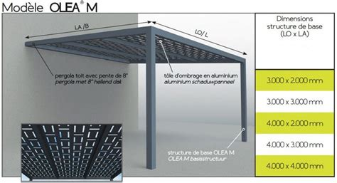 pergola aluminium en kit pergola aluminium en kit 28 images hartman napoli cast aluminium pergola 3m x 4m garden