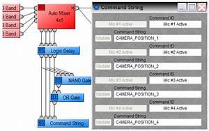 Automixer Basics