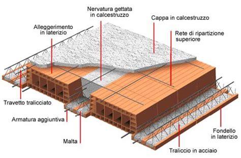 Solaio Tralicciato by Prodotti Per Edilizia Ucci Antonio Lanciano Abruzzo