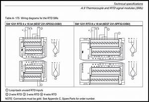 Can We Connect Transducer To Plc  What Is The Difference