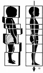 Rolfing - Bodymindfulness - Identity Free Space Rolfing