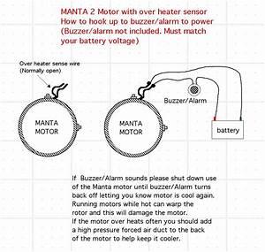 10 Hp Permanent Magnet Motor