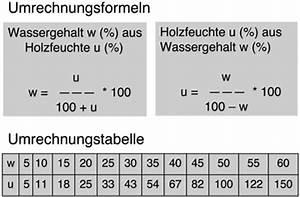 Brennwert Berechnen : holzfeuchte und wassergehalt ~ Themetempest.com Abrechnung