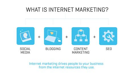 Web Marketing Services by Marketing Services For Small Businesses Egochi