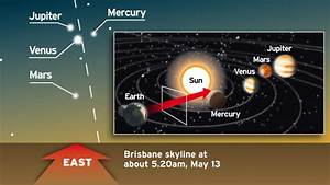 Friday the 13th and the planets align ... | The Courier-Mail
