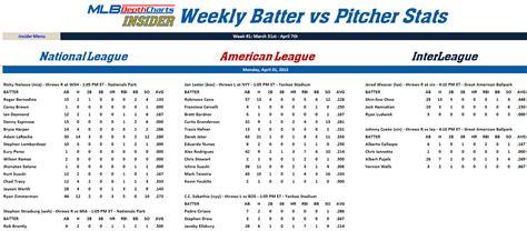 baseball statistics glossary batting pitching fielding