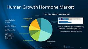 Human Growth Hormone Therapy