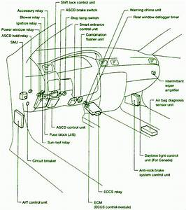 Nissan  U2013 Circuit Wiring Diagrams