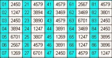 nomor singapore hari  yg keluar seputar nomor