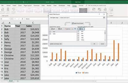 Excel Chart Column Graph Bar Flow Ai