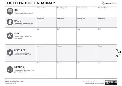 product roadmap  roman pichler