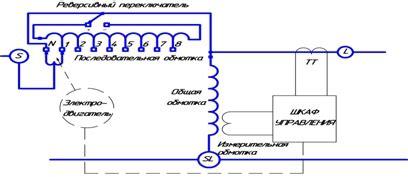 Трехфазные симметрирующие трансформаторы симметрирующие трансформаторы ооо энергосберегающие технологии санктпетербург