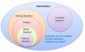 Maling Representation Ng Real Number System