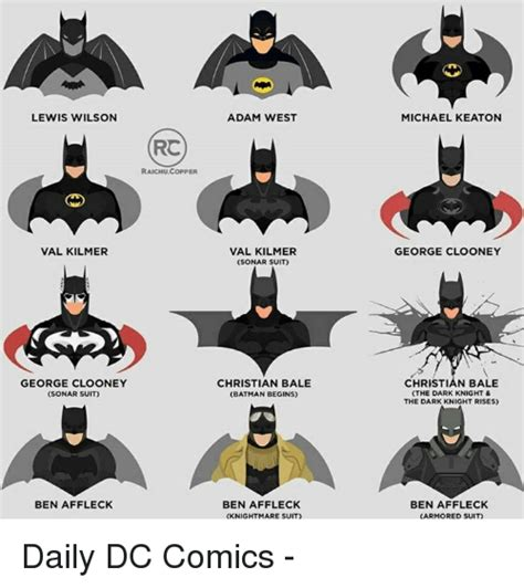 Val Kilmer Batman Meme - 25 best memes about christian bale batman christian bale batman memes